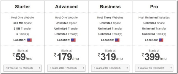 bigrock prices and Features of our Linux Hosting